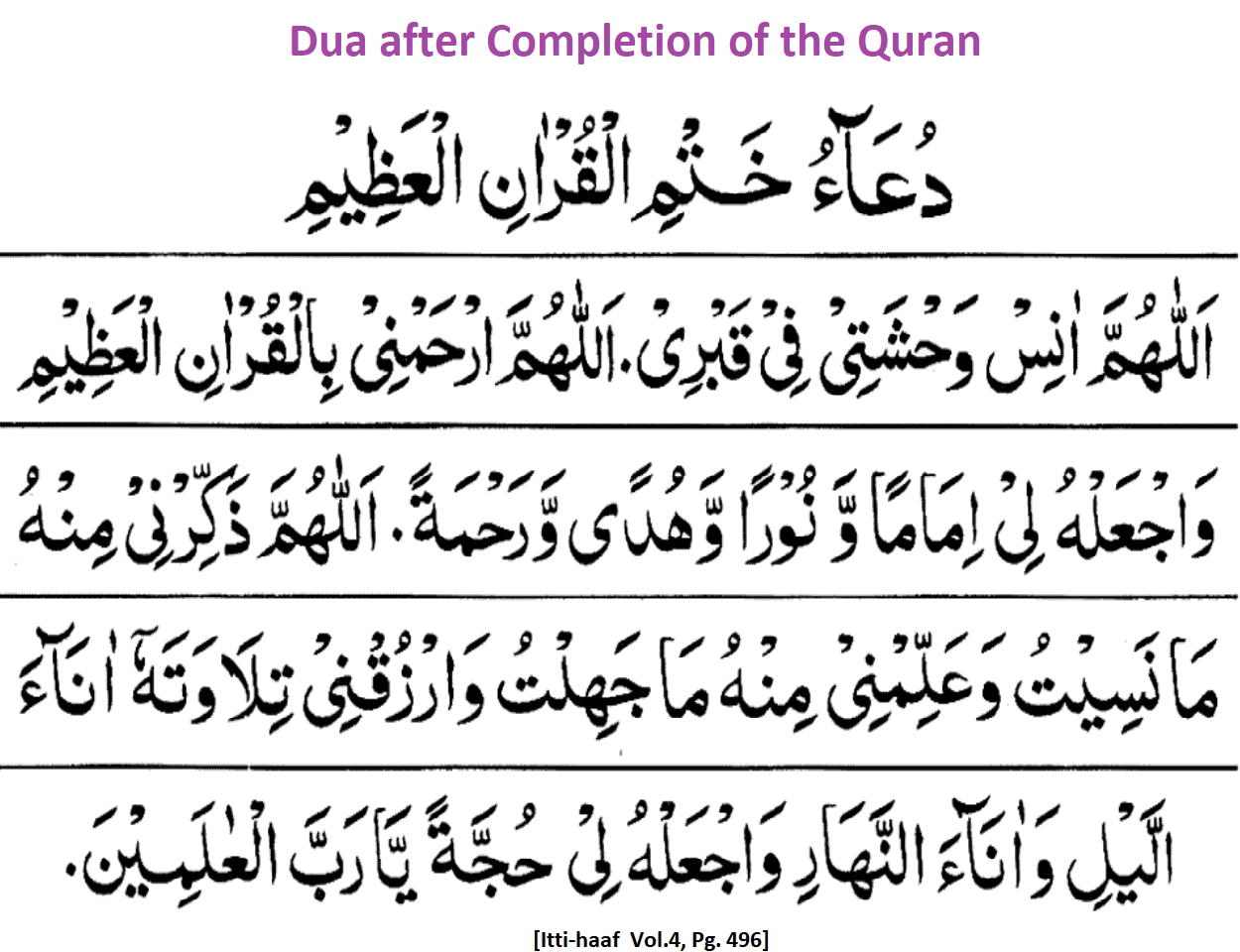 Dua after Completion of the Quran