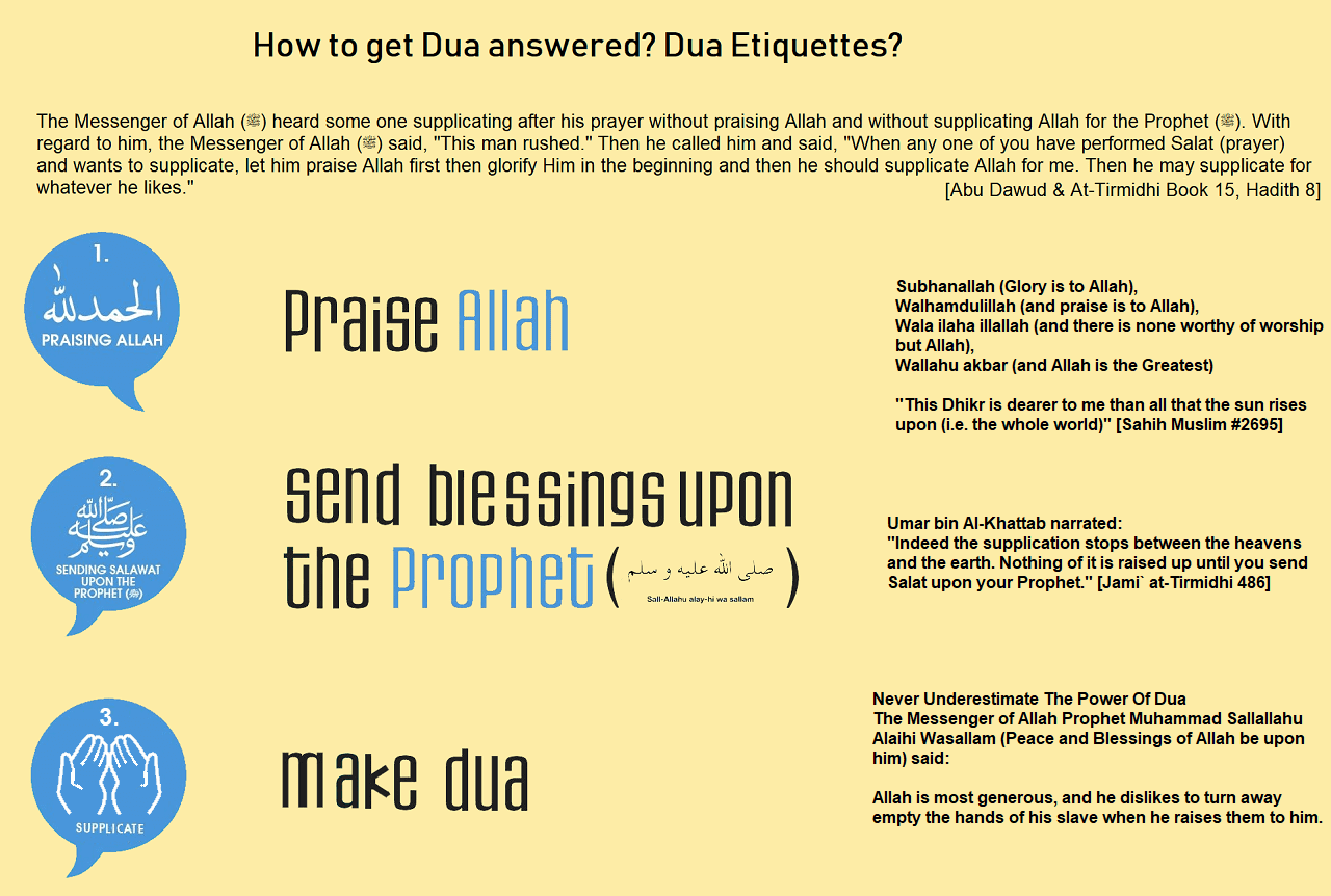 How to get Dua Answered? Dua Etiquettes?