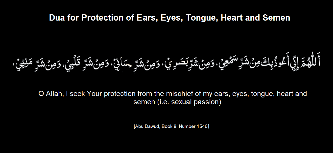 Dua For Protection Of Ears, Eyes, Tongue